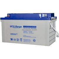 12V 120AH Μπαταρίες - Energy