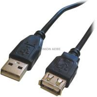 Καλώδια USB 2.0