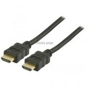 Καλώδια HDMI